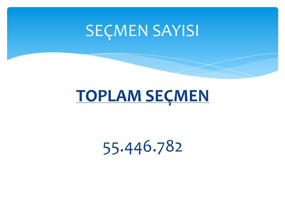 SEÇMEN SAYISI TOPLAM SEÇMEN 55.446.782