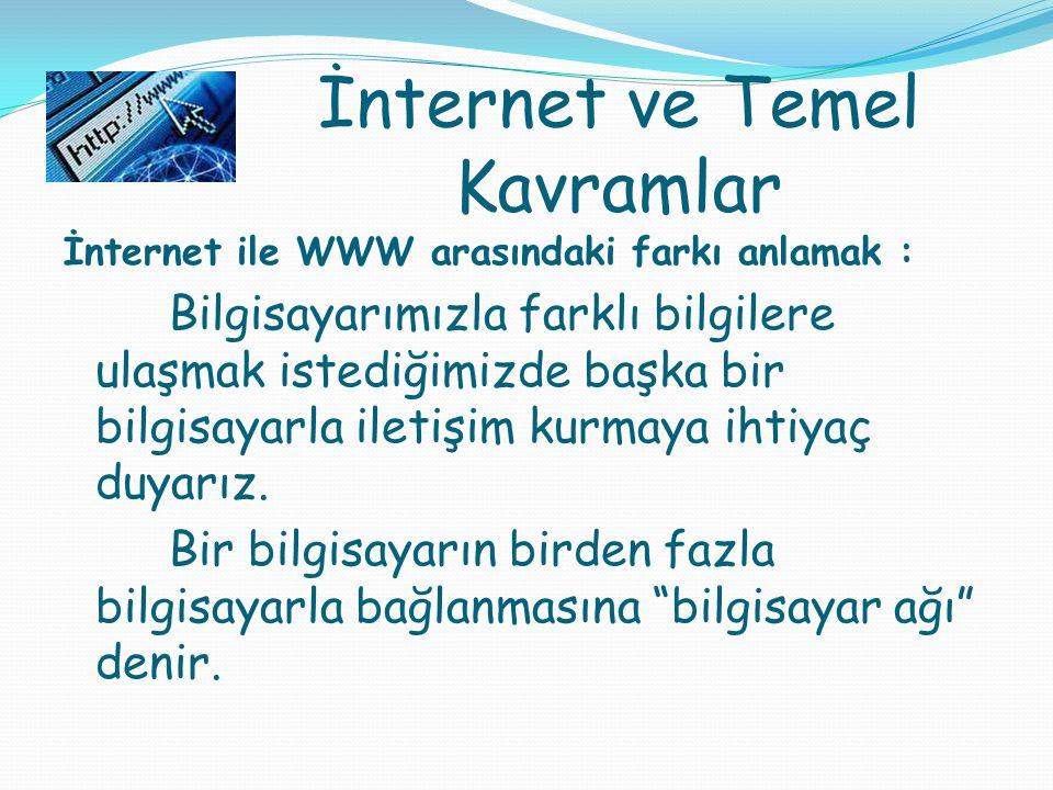 İnternet ve Temel Kavramlar