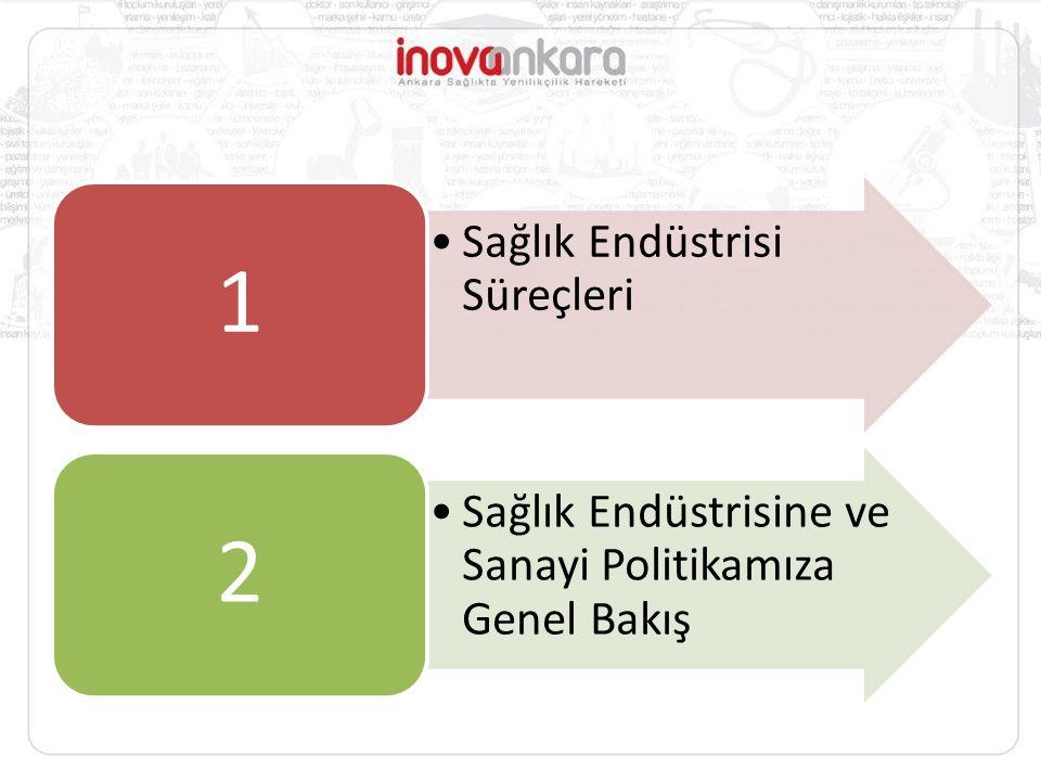 1 2 Sağlık Endüstrisi Süreçleri