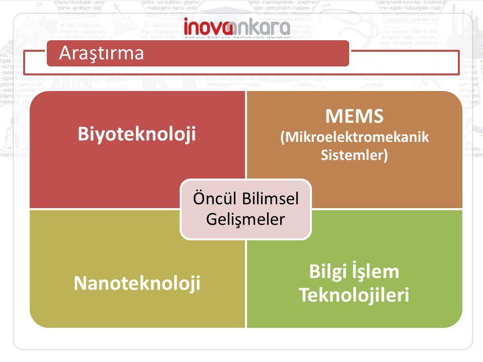 MEMS (Mikroelektromekanik Sistemler) Bilgi İşlem Teknolojileri