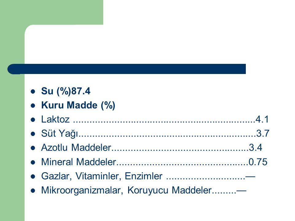 Su (%)87.4 Kuru Madde (%) Laktoz ...................................................................4.1.