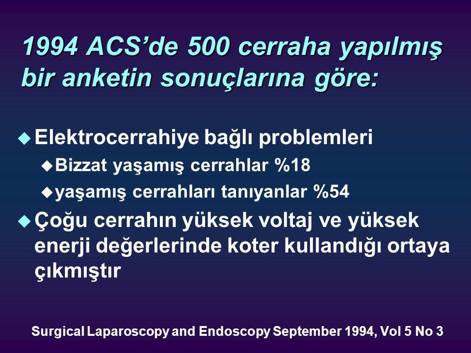1994 ACS'de 500 cerraha yapılmış bir anketin sonuçlarına göre:
