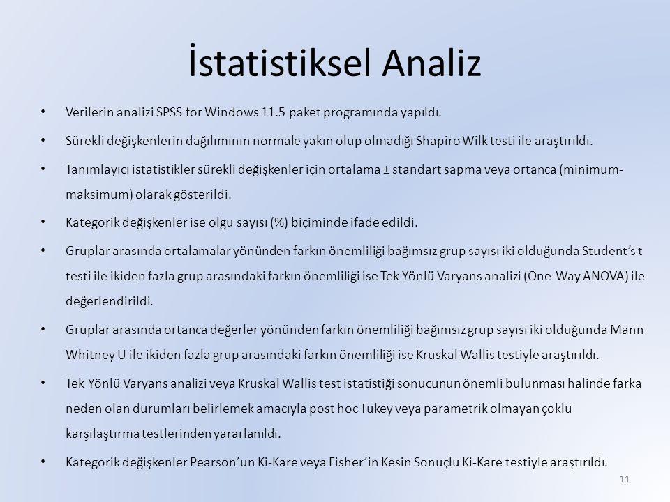 İstatistiksel Analiz Verilerin analizi SPSS for Windows 11.5 paket programında yapıldı.