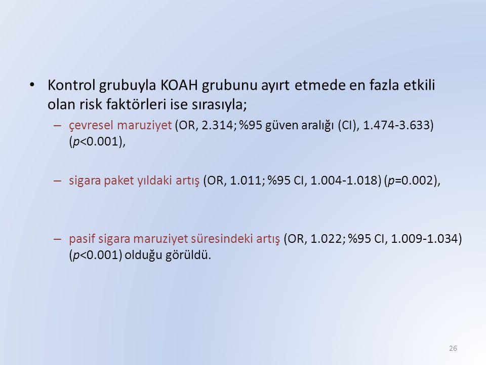 Kontrol grubuyla KOAH grubunu ayırt etmede en fazla etkili olan risk faktörleri ise sırasıyla;
