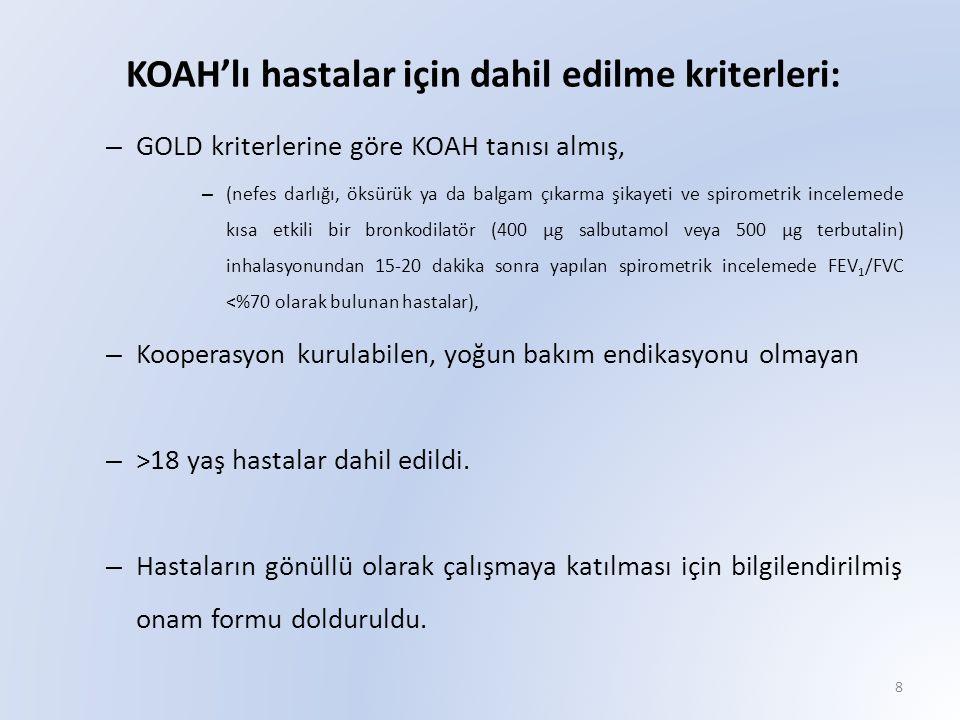 KOAH'lı hastalar için dahil edilme kriterleri: