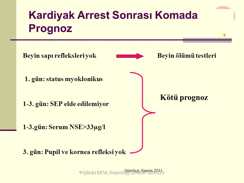 Kardiyak Arrest Sonrası Komada Prognoz
