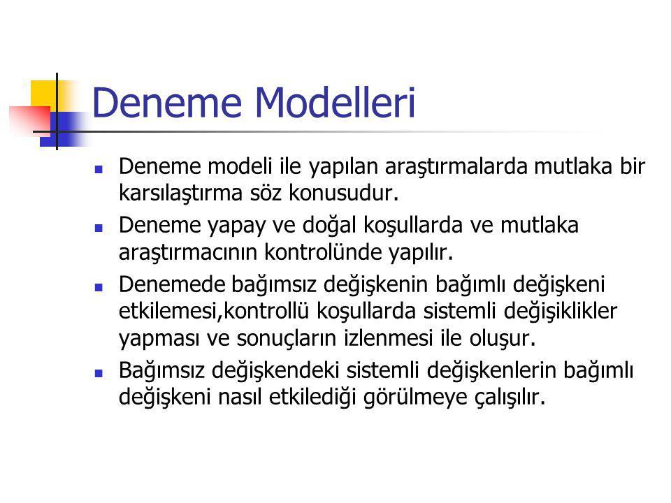 Deneme Modelleri Deneme modeli ile yapılan araştırmalarda mutlaka bir karsılaştırma söz konusudur.