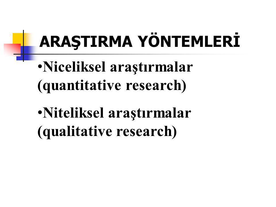 ARAŞTIRMA YÖNTEMLERİ Niceliksel araştırmalar (quantitative research) Niteliksel araştırmalar (qualitative research)