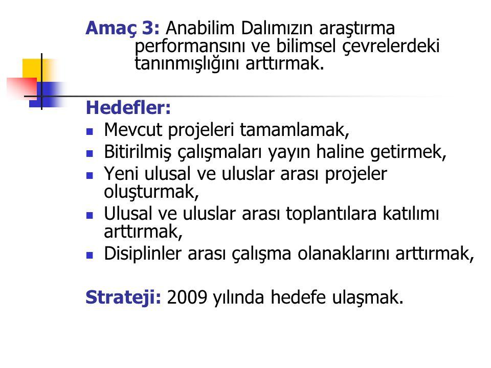 Amaç 3: Anabilim Dalımızın araştırma