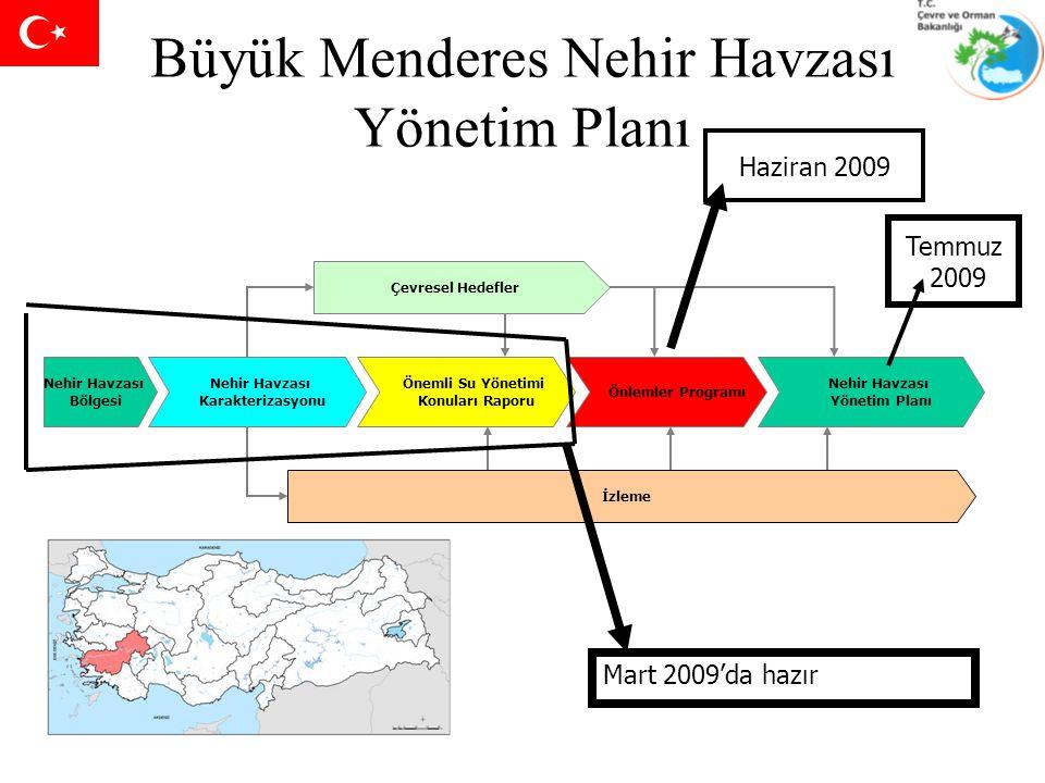 Büyük Menderes Nehir Havzası Yönetim Planı