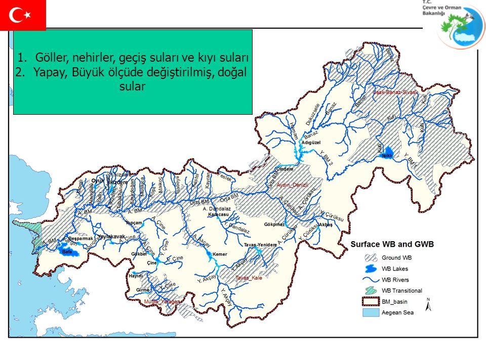 Göller, nehirler, geçiş suları ve kıyı suları