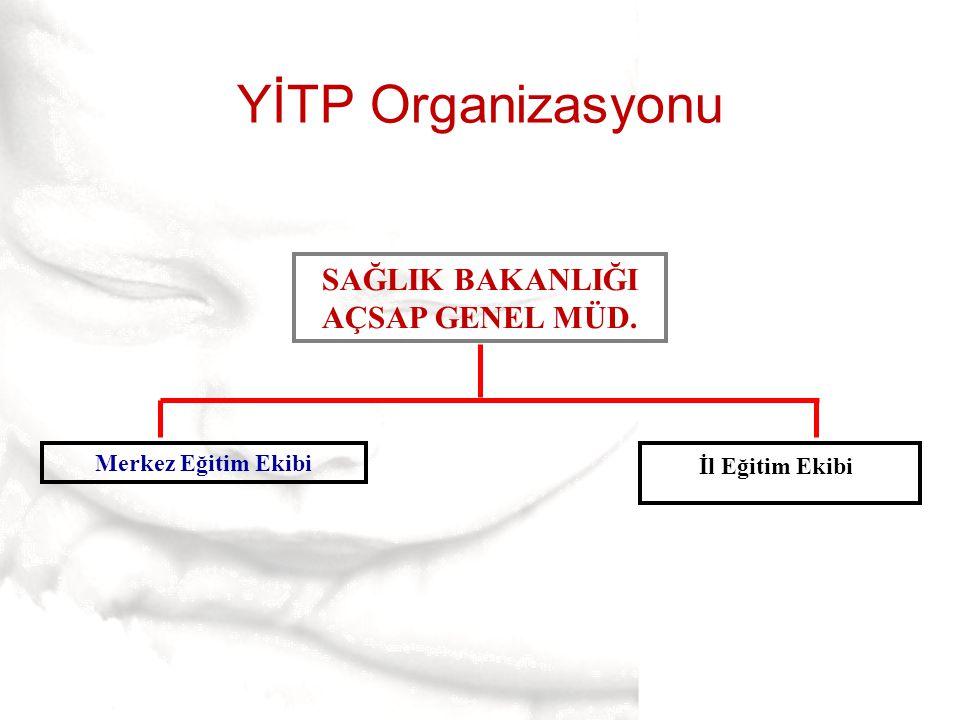 YİTP Organizasyonu SAĞLIK BAKANLIĞI AÇSAP GENEL MÜD.