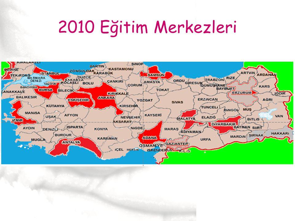 2010 Eğitim Merkezleri