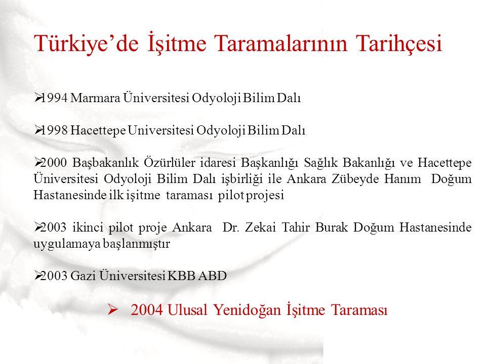 Türkiye'de İşitme Taramalarının Tarihçesi