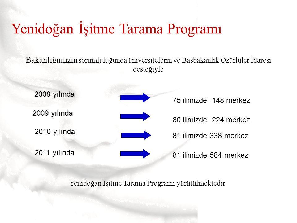 Yenidoğan İşitme Tarama Programı yürütülmektedir