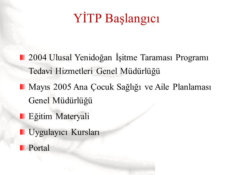 YİTP Başlangıcı 2004 Ulusal Yenidoğan İşitme Taraması Programı Tedavi Hizmetleri Genel Müdürlüğü.