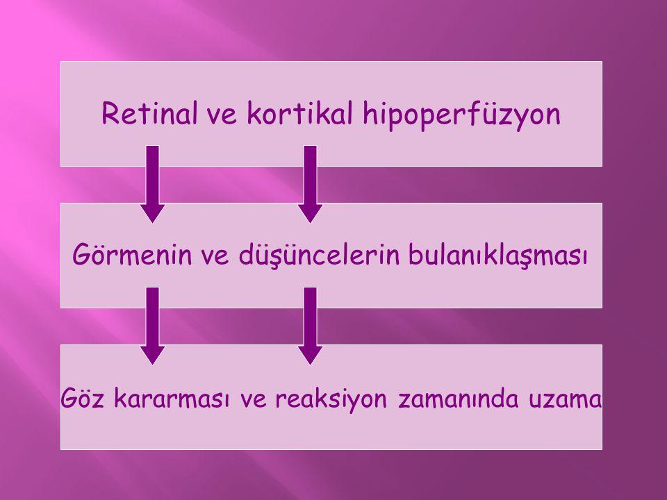 Retinal ve kortikal hipoperfüzyon