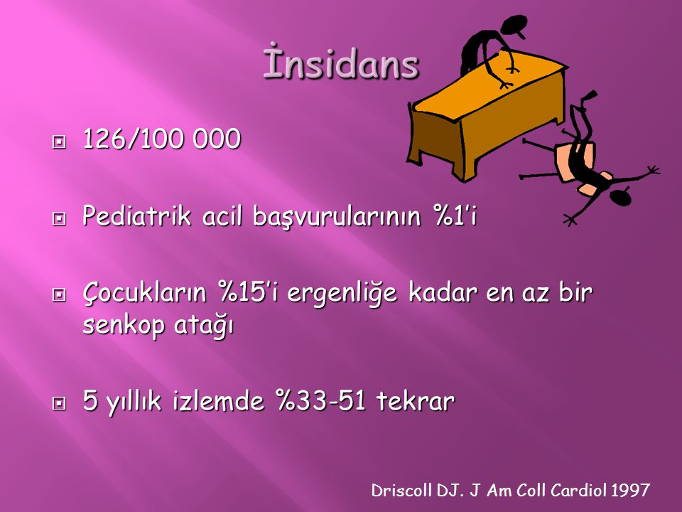 İnsidans 126/100 000 Pediatrik acil başvurularının %1'i