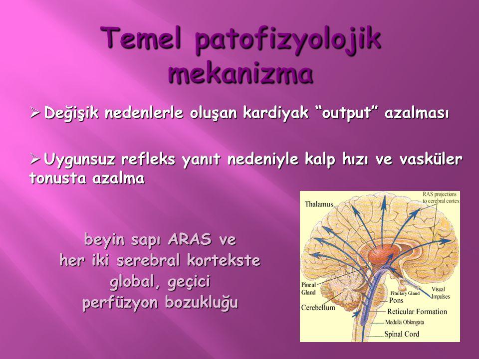 Temel patofizyolojik mekanizma