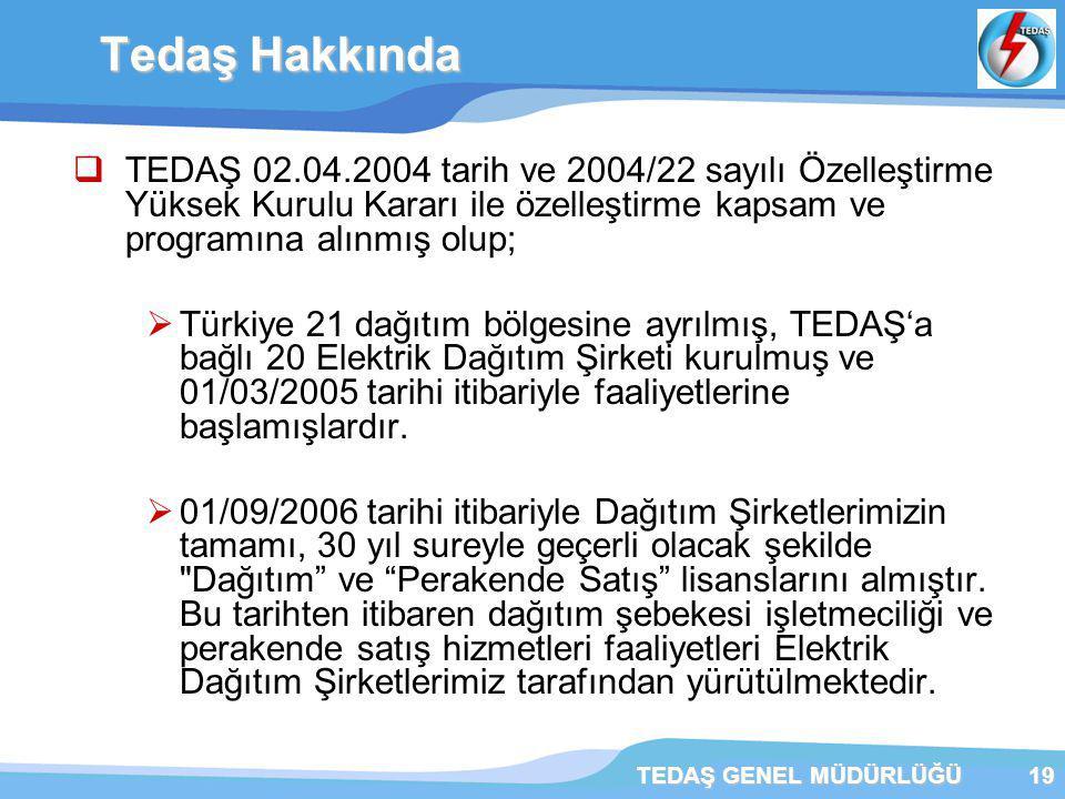 Tedaş Hakkında TEDAŞ 02.04.2004 tarih ve 2004/22 sayılı Özelleştirme Yüksek Kurulu Kararı ile özelleştirme kapsam ve programına alınmış olup;