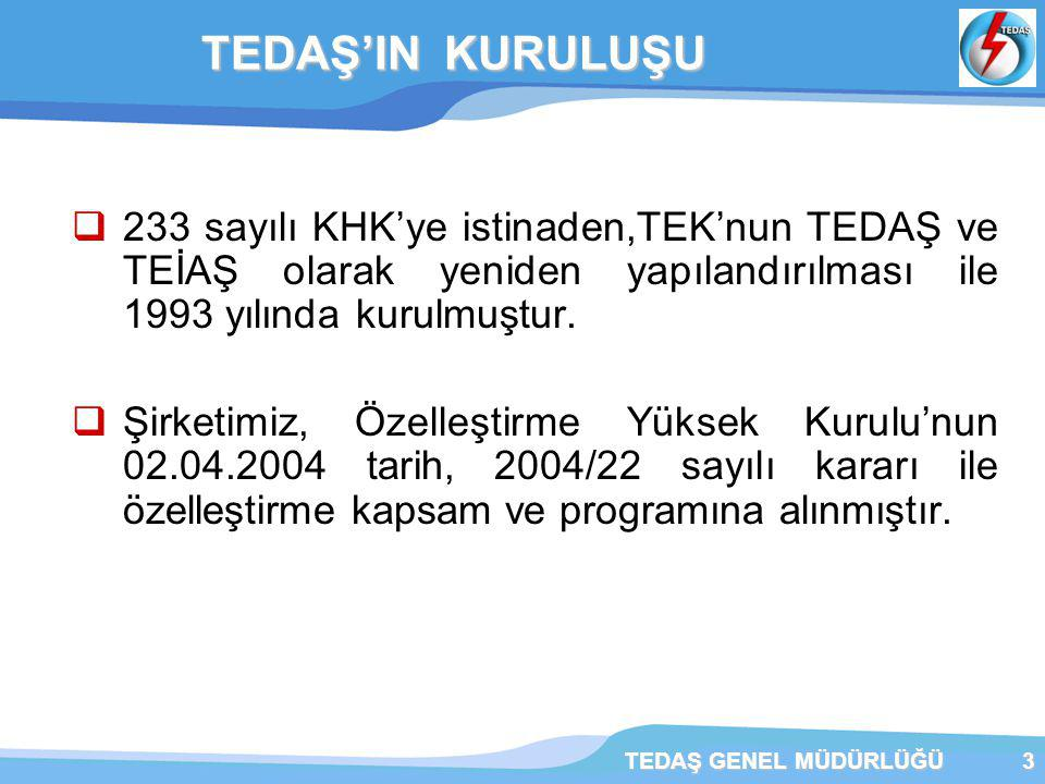 TEDAŞ'IN KURULUŞU 233 sayılı KHK'ye istinaden,TEK'nun TEDAŞ ve TEİAŞ olarak yeniden yapılandırılması ile 1993 yılında kurulmuştur.