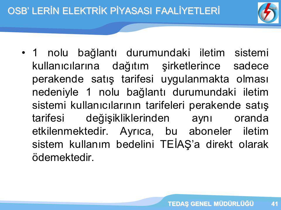 OSB' LERİN ELEKTRİK PİYASASI FAALİYETLERİ