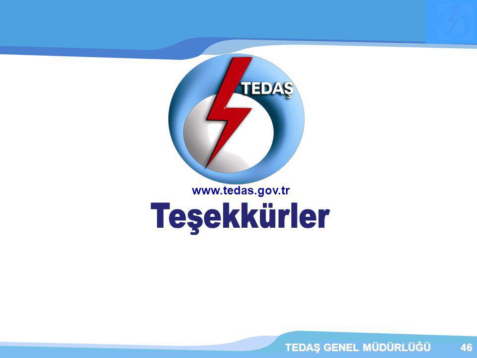 www.tedas.gov.tr Teşekkürler TEDAŞ GENEL MÜDÜRLÜĞÜ
