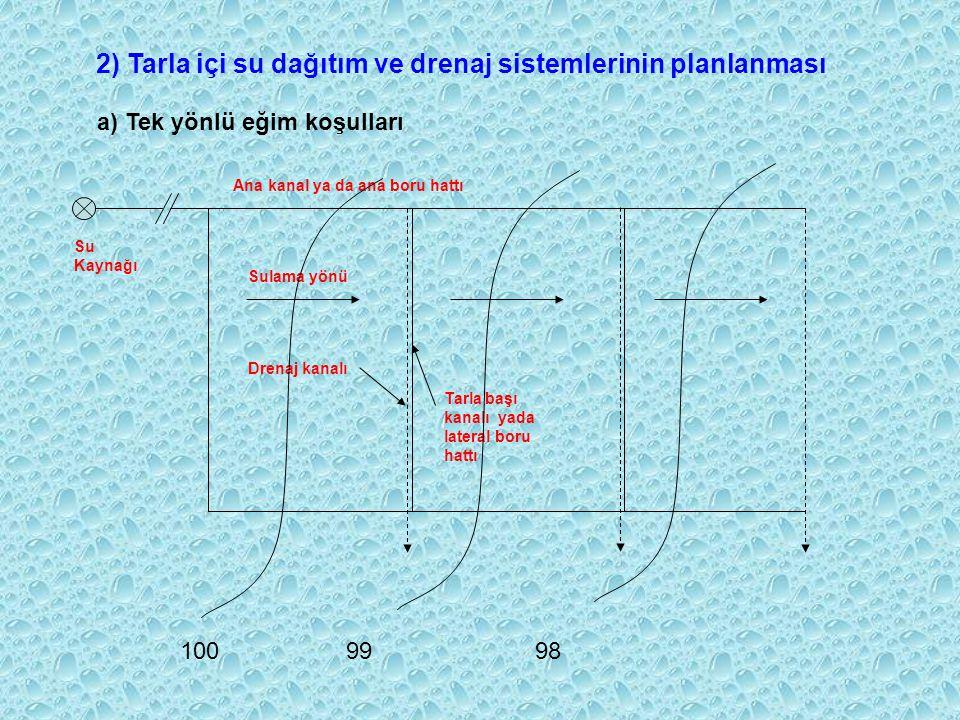 2) Tarla içi su dağıtım ve drenaj sistemlerinin planlanması
