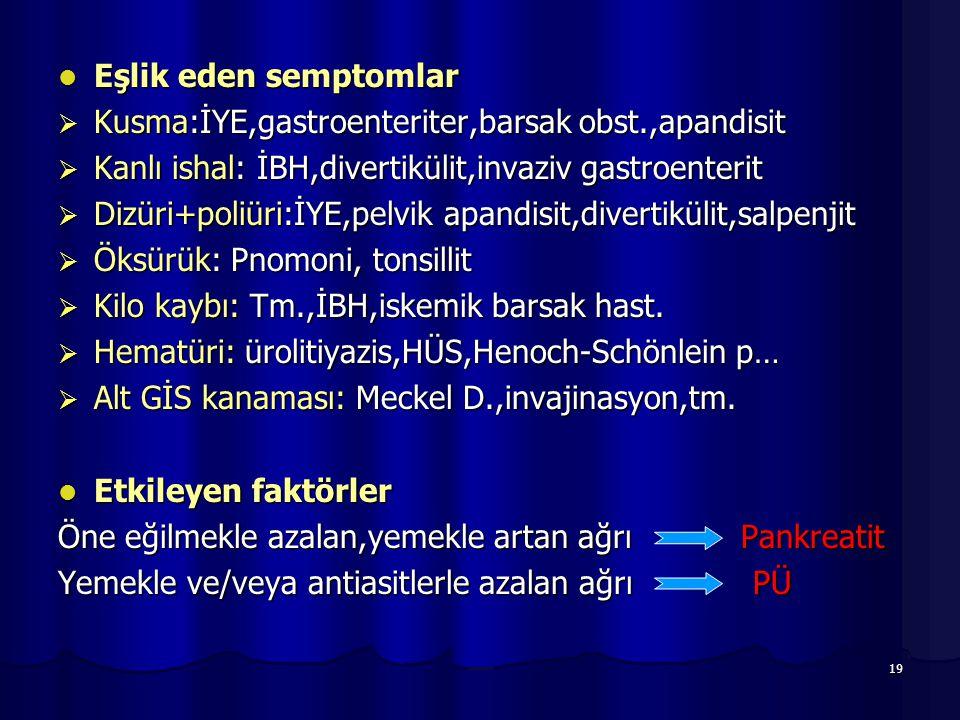 Eşlik eden semptomlar Kusma:İYE,gastroenteriter,barsak obst.,apandisit. Kanlı ishal: İBH,divertikülit,invaziv gastroenterit.