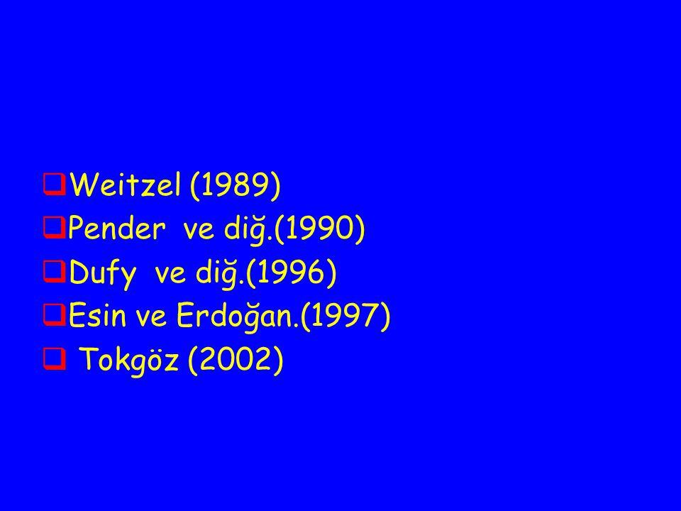 Weitzel (1989) Pender ve diğ.(1990) Dufy ve diğ.(1996) Esin ve Erdoğan.(1997) Tokgöz (2002)
