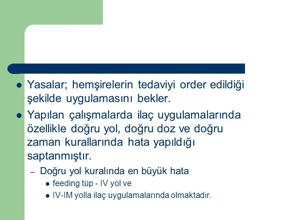 Yasalar; hemşirelerin tedaviyi order edildiği şekilde uygulamasını bekler.