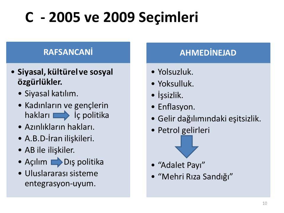 C - 2005 ve 2009 Seçimleri RAFSANCANİ