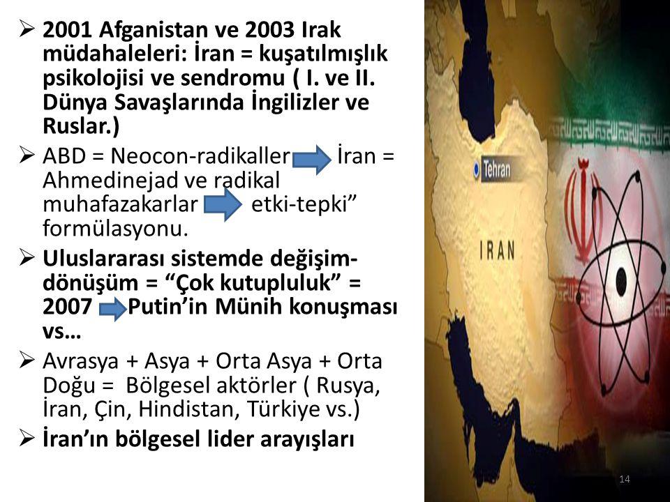 2001 Afganistan ve 2003 Irak müdahaleleri: İran = kuşatılmışlık psikolojisi ve sendromu ( I. ve II. Dünya Savaşlarında İngilizler ve Ruslar.)