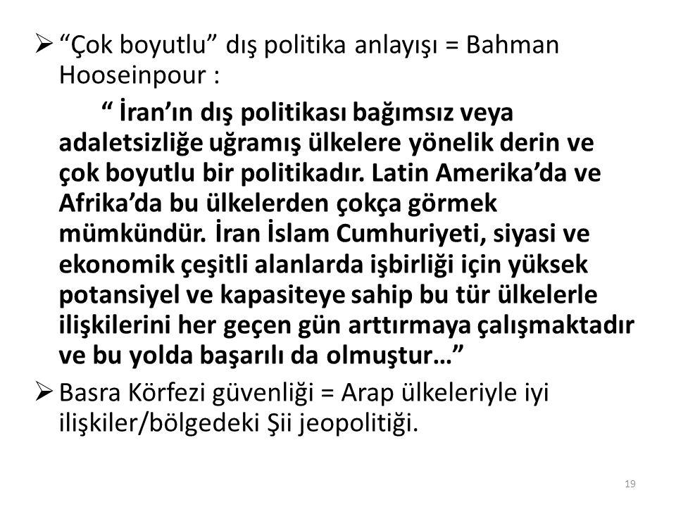 Çok boyutlu dış politika anlayışı = Bahman Hooseinpour :
