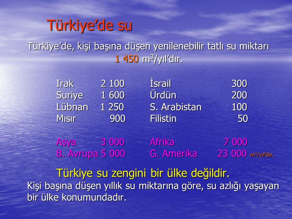 Türkiye'de su Türkiye'de, kişi başına düşen yenilenebilir tatlı su miktarı 1 450 m3/yıl'dır. Irak 2 100 İsrail 300.