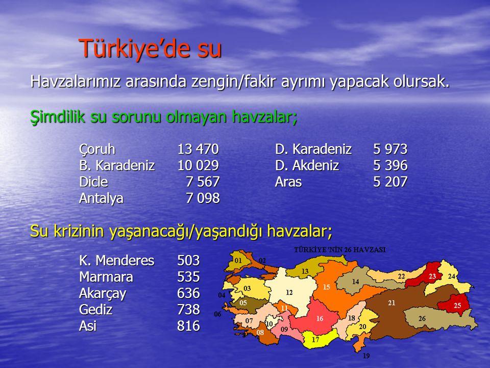 Türkiye'de su Havzalarımız arasında zengin/fakir ayrımı yapacak olursak. Şimdilik su sorunu olmayan havzalar;