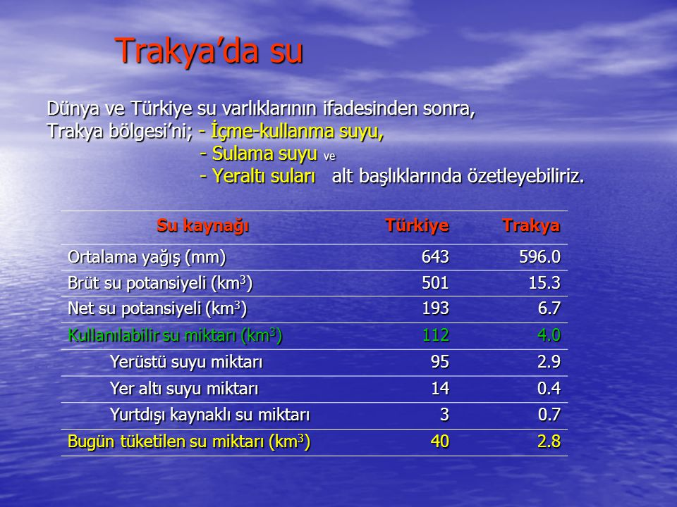 Trakya'da su Dünya ve Türkiye su varlıklarının ifadesinden sonra, Trakya bölgesi'ni; - İçme-kullanma suyu, - Sulama suyu ve - Yeraltı suları alt başlıklarında özetleyebiliriz.