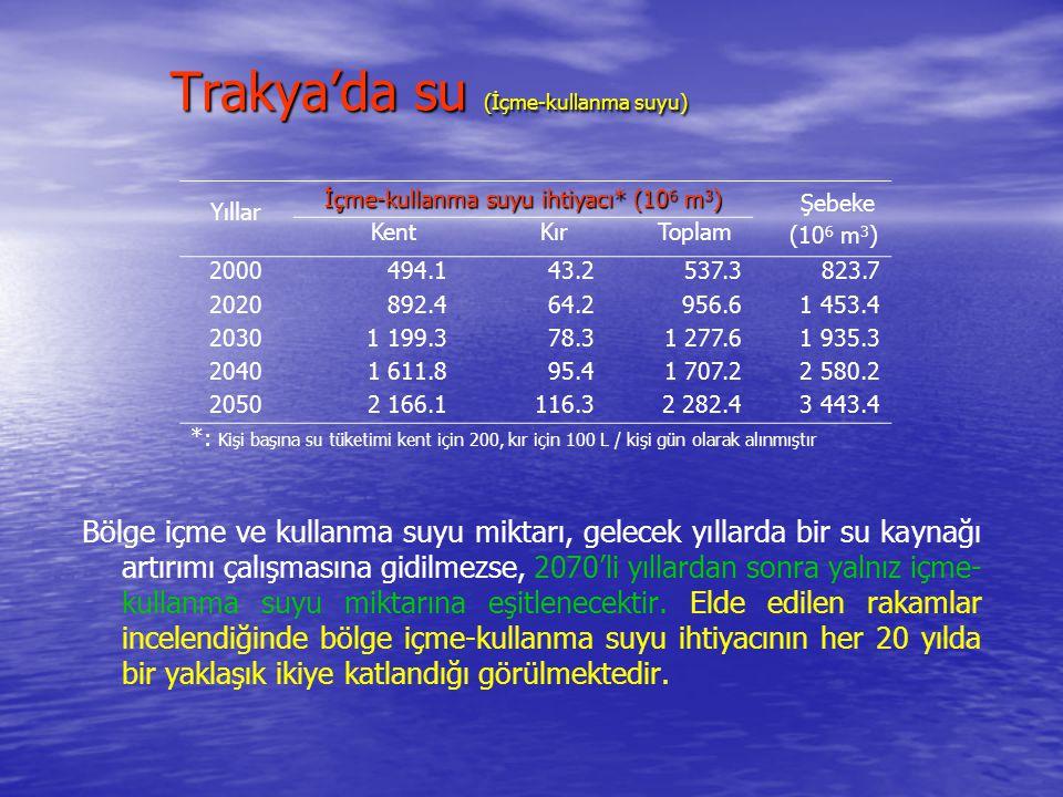 Trakya'da su (İçme-kullanma suyu)