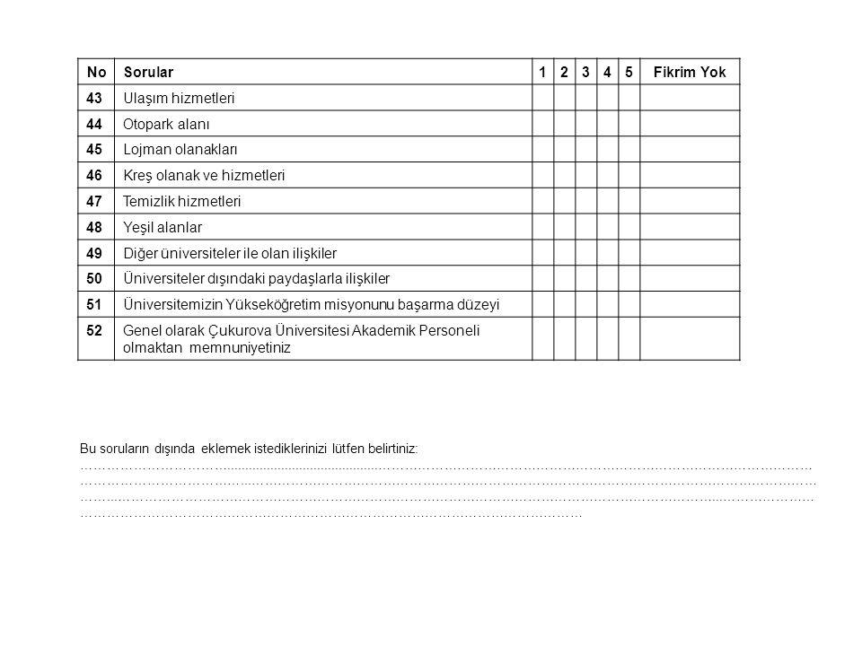 Kreş olanak ve hizmetleri 47 Temizlik hizmetleri 48 Yeşil alanlar 49