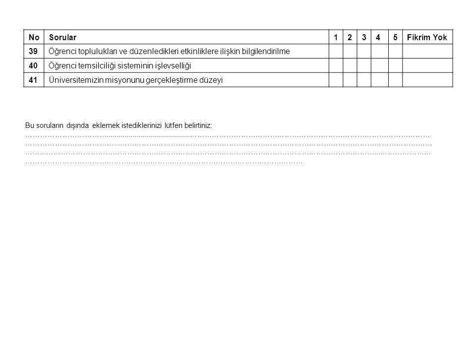 Öğrenci temsilciliği sisteminin işlevselliği 41