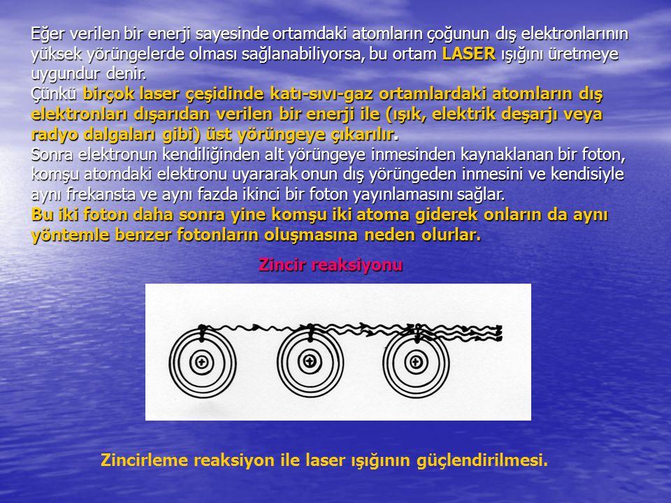Zincirleme reaksiyon ile laser ışığının güçlendirilmesi.