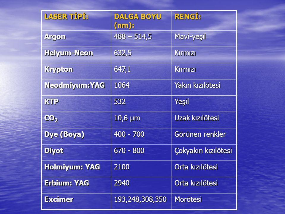 LASER TİPİ: DALGA BOYU (nm): RENGİ: Argon. 488 – 514,5. Mavi-yeşil. Helyum-Neon. 632,5. Kırmızı.