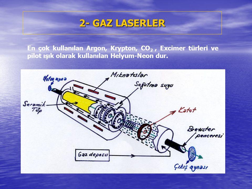 2- GAZ LASERLER En çok kullanılan Argon, Krypton, CO2 , Excimer türleri ve pilot ışık olarak kullanılan Helyum-Neon dur.