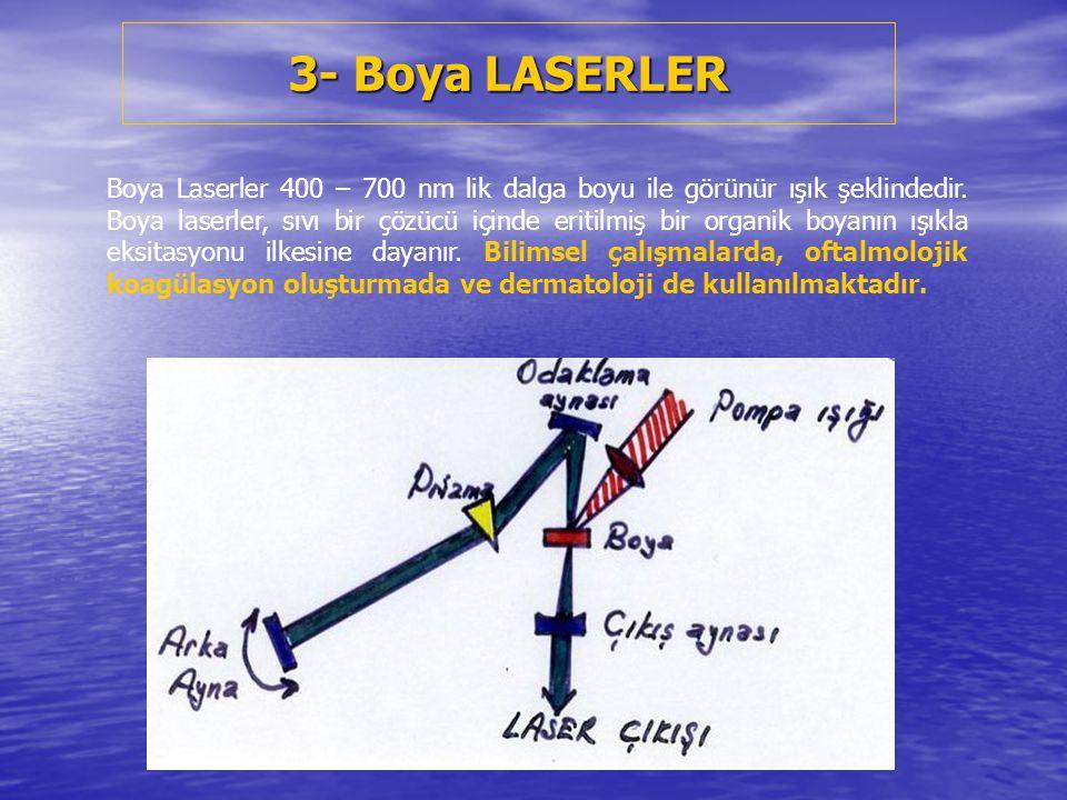 3- Boya LASERLER