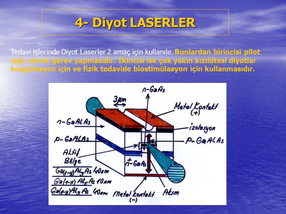 4- Diyot LASERLER