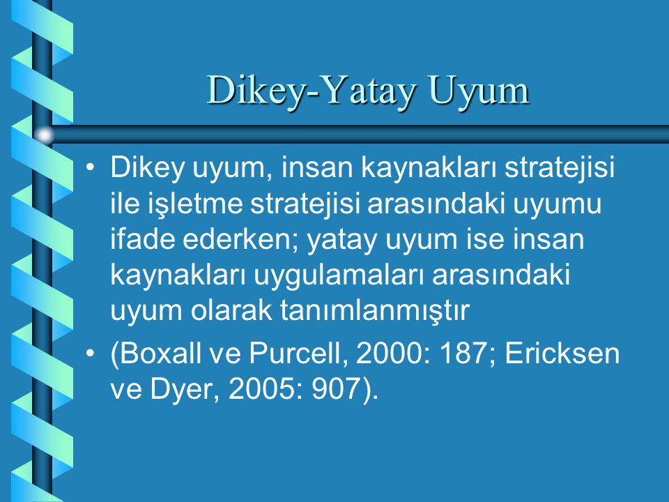 Dikey-Yatay Uyum