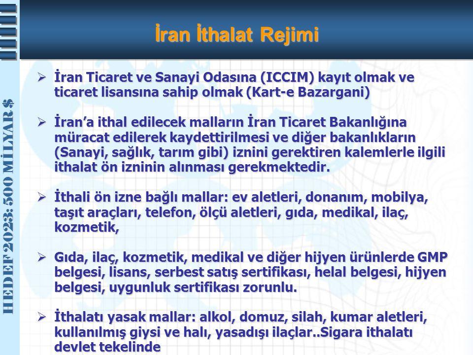 İran İthalat Rejimi İran Ticaret ve Sanayi Odasına (ICCIM) kayıt olmak ve. ticaret lisansına sahip olmak (Kart-e Bazargani)