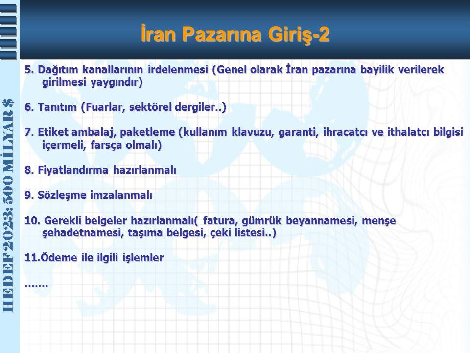 İran Pazarına Giriş-2 5. Dağıtım kanallarının irdelenmesi (Genel olarak İran pazarına bayilik verilerek girilmesi yaygındır)