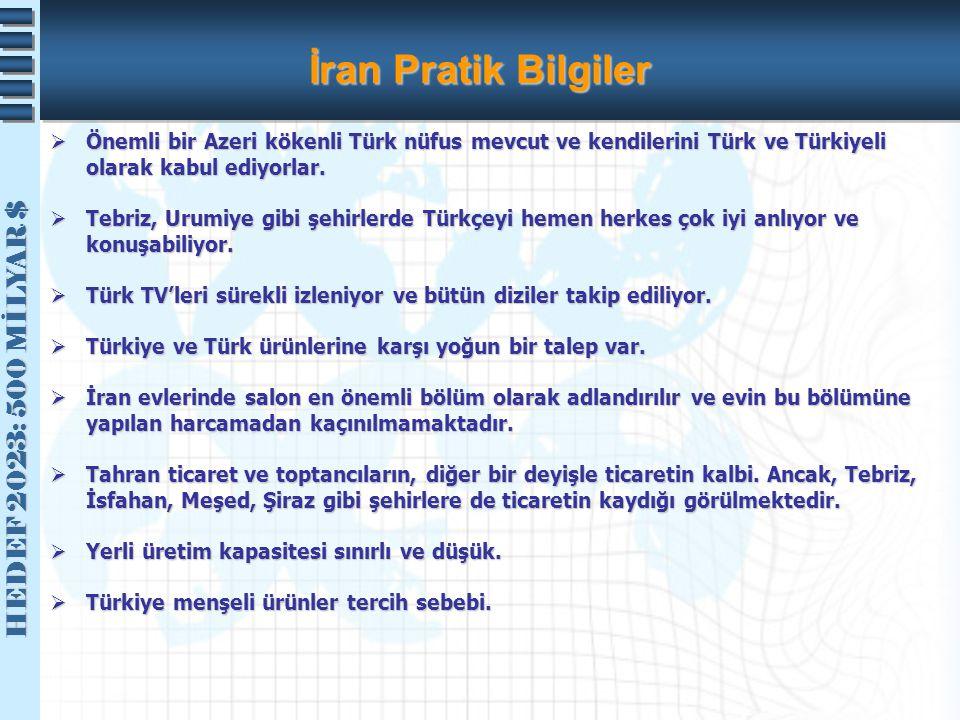 İran Pratik Bilgiler Önemli bir Azeri kökenli Türk nüfus mevcut ve kendilerini Türk ve Türkiyeli olarak kabul ediyorlar.