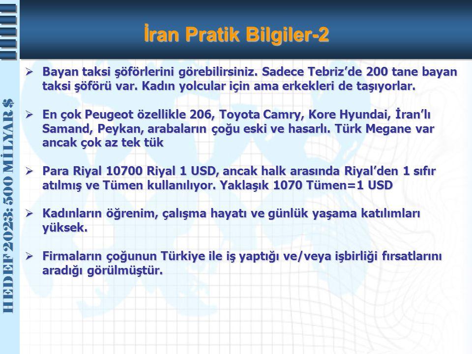 İran Pratik Bilgiler-2